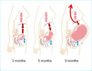 is-heartburn-a-sign-of-pregnancy_2