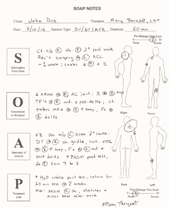 Soap Notes Sample